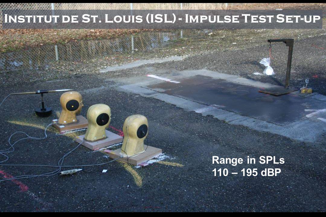 Institut de St. Louis (ISL) - Impulse Test Set-up Range in SPLs 110 – 195 dBP