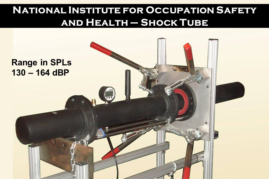 National Institute for Occupation Safety and Health – Shock Tube Range in SPLs 130 – 164 dBP
