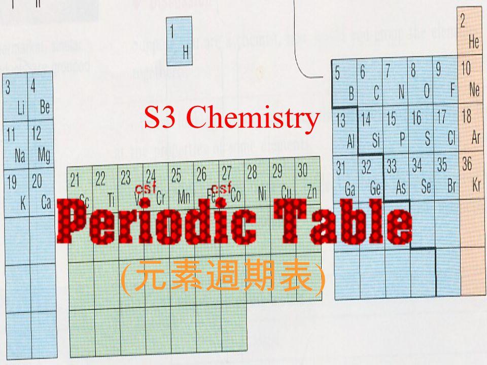 S3 Chemistry ( 元素週期表 )