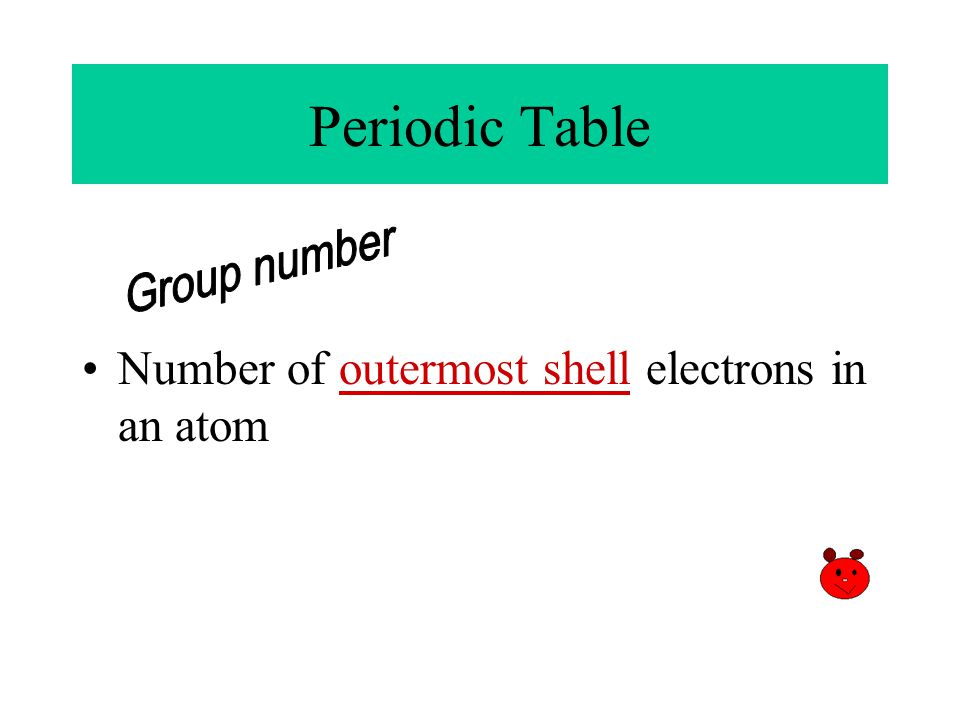 Periodic Table Number of outermost shell electrons in an atom