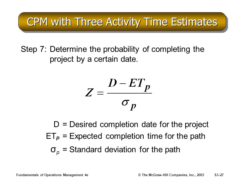 Fundamentals of Operations Management 4e© The McGraw-Hill Companies, Inc., 2003S3–27 CPM with Three Activity Time Estimates Step 7:Determine the probability of completing the project by a certain date.