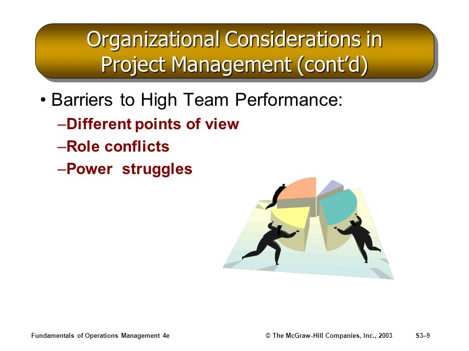 Fundamentals of Operations Management 4e© The McGraw-Hill Companies, Inc., 2003S3–9 Organizational Considerations in Project Management (cont'd) Barriers to High Team Performance: –Different points of view –Role conflicts –Power struggles