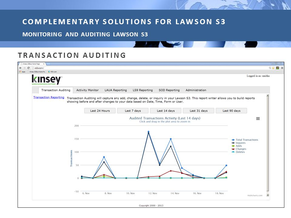 TRANSACTION AUDITING COMPLEMENTARY SOLUTIONS FOR LAWSON S3 MONITORING AND AUDITING LAWSON S3