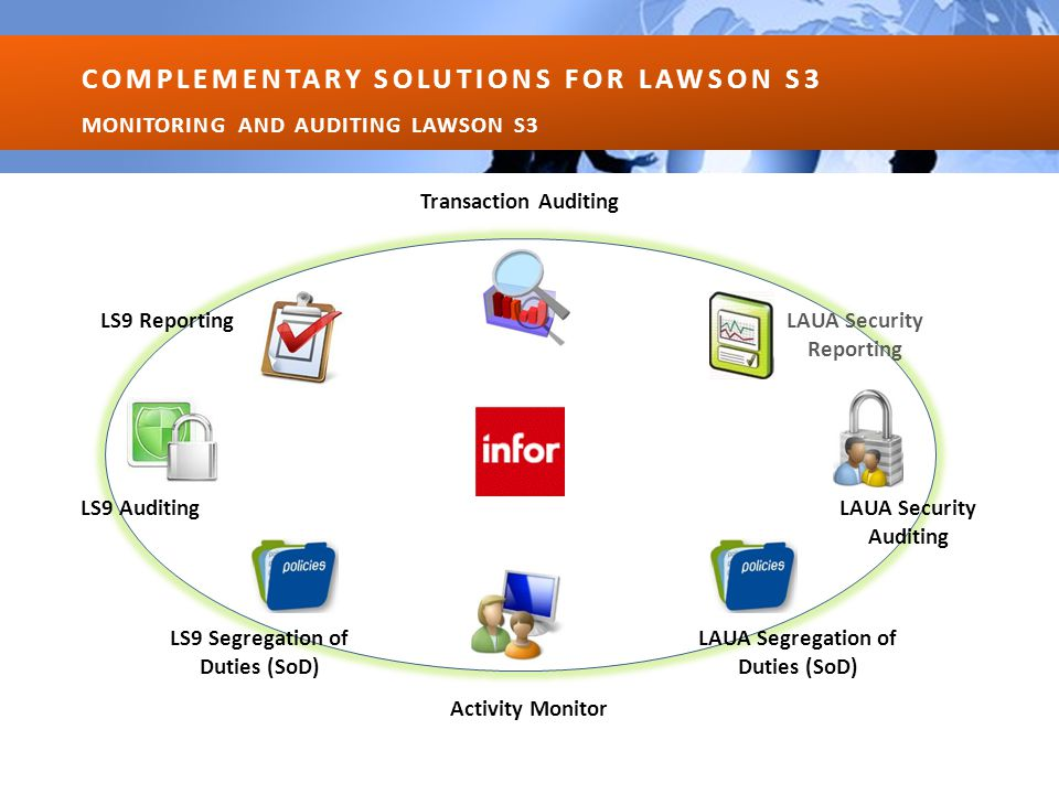 LAUA Security Auditing Activity Monitor Transaction Auditing LAUA Segregation of Duties (SoD) LS9 Segregation of Duties (SoD) LS9 Auditing LAUA Security Reporting LS9 Reporting COMPLEMENTARY SOLUTIONS FOR LAWSON S3 MONITORING AND AUDITING LAWSON S3