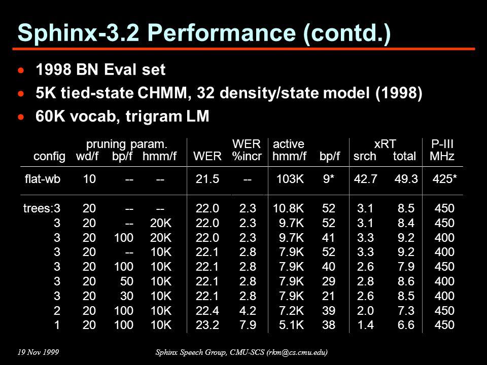 19 Nov 1999Sphinx Speech Group, CMU-SCS (rkm@cs.cmu.edu) Sphinx-3.2 Performance (contd.)  1998 BN Eval set  5K tied-state CHMM, 32 density/state model (1998)  60K vocab, trigram LM -- 100 -- 100 50 30 100 -- 20K 10K 21.5 22.0 22.1 22.4 23.2 103K 10.8K 9.7K 7.9K 7.2K 5.1K 9* 52 41 52 40 29 21 39 38 42.7 3.1 3.3 2.6 2.8 2.6 2.0 1.4 49.3 8.5 8.4 9.2 7.9 8.6 8.5 7.3 6.6 425* 450 400 450 400 450 10 20 flat-wb trees:3 3 2 1 config wd/f bp/f hmm/f WER %incr hmm/f bp/f srch total MHz pruning param.activeWERxRTP-III -- 2.3 2.8 4.2 7.9
