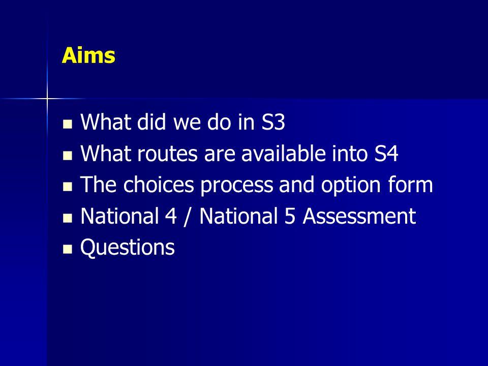 The Course Choice Form … P.E.(core)- 3 periods per week R.M.P.S.- 1 period per week P.S.E.