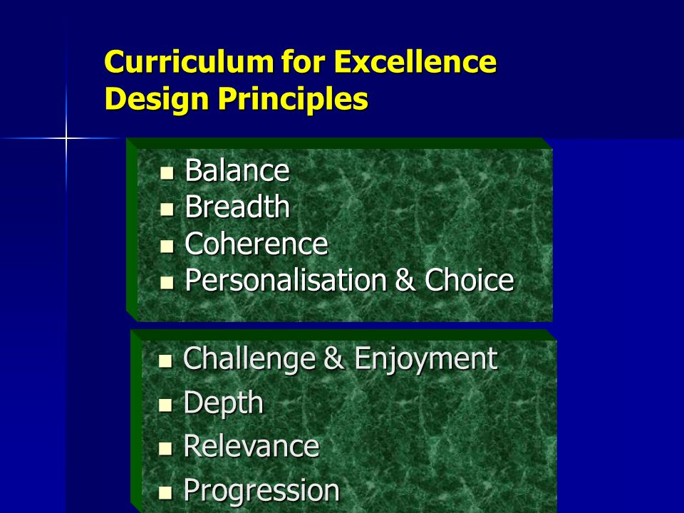 Curriculum for Excellence Design Principles Balance Balance Breadth Breadth Coherence Coherence Personalisation & Choice Personalisation & Choice Chal