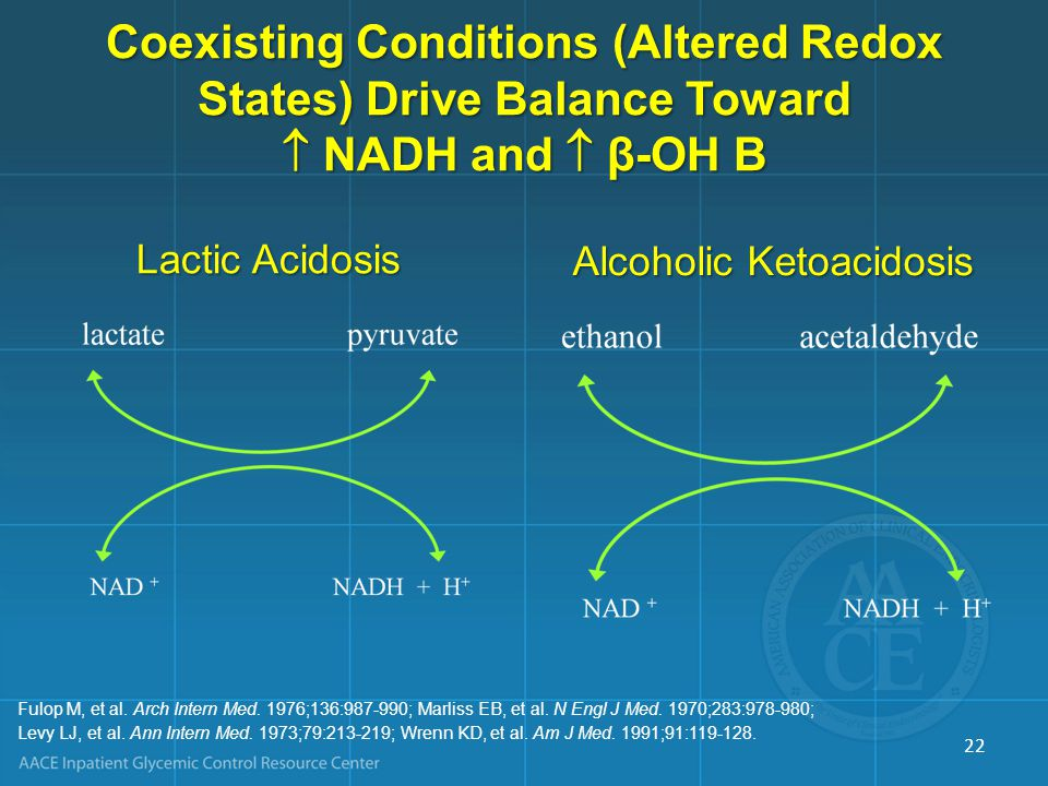 Coexisting Conditions (Altered Redox States) Drive Balance Toward  NADH and  β-OH B Lactic Acidosis Alcoholic Ketoacidosis Fulop M, et al.