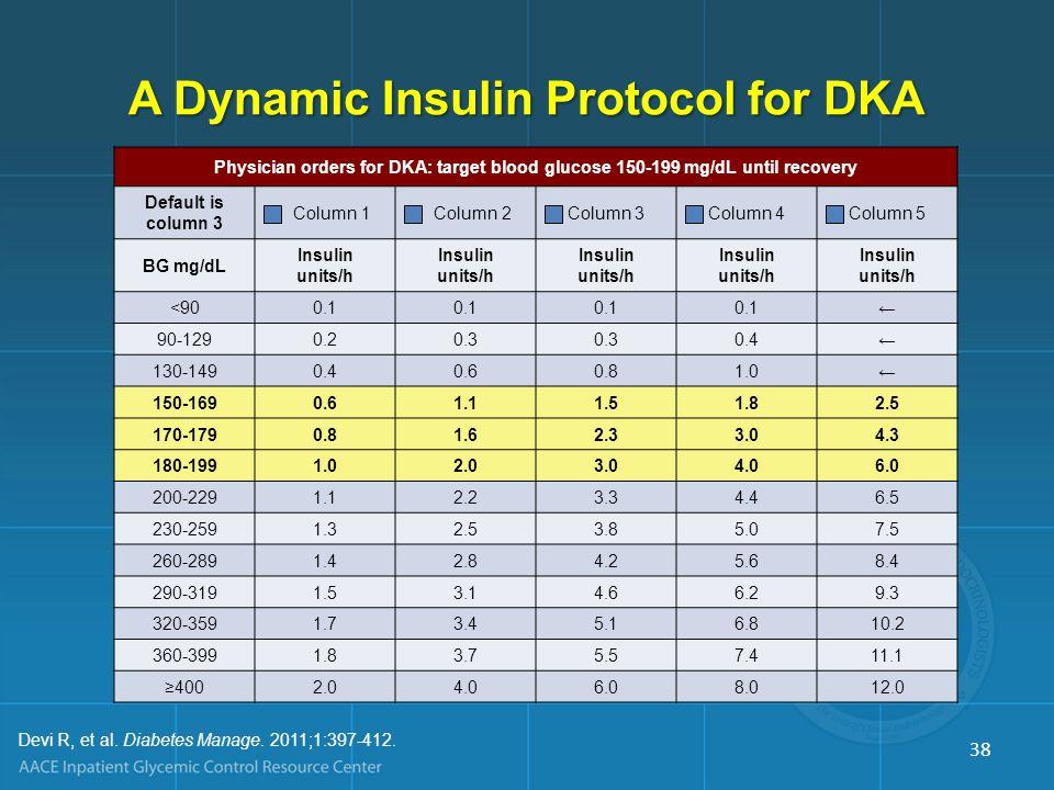Devi R, et al.Diabetes Manage. 2011;1:397-412.