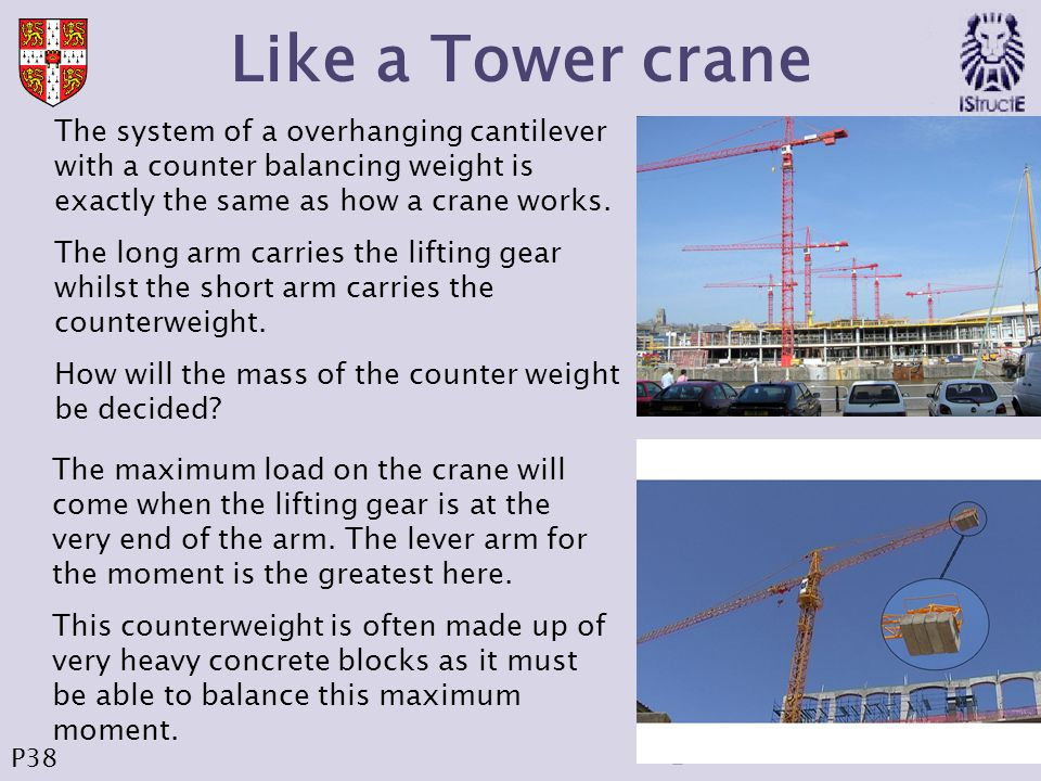 Like a Tower crane The system of a overhanging cantilever with a counter balancing weight is exactly the same as how a crane works. The long arm carri