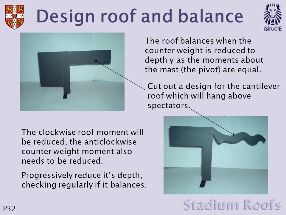 Design roof and balance The roof balances when the counter weight is reduced to depth y as the moments about the mast (the pivot) are equal. Cut out a