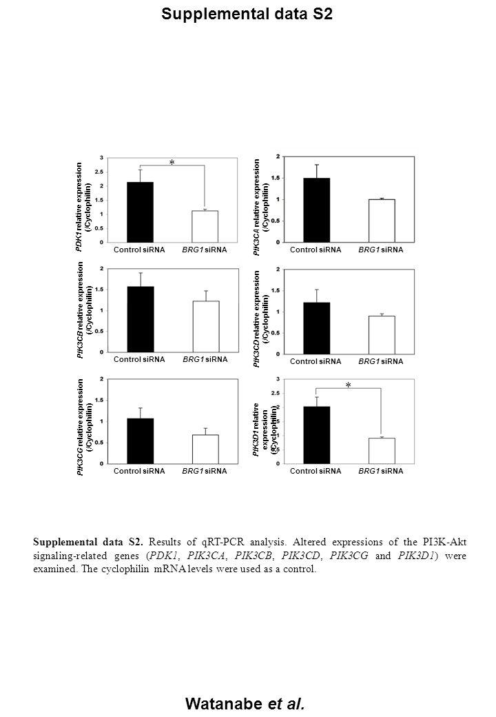 Supplemental data S2 Watanabe et al.