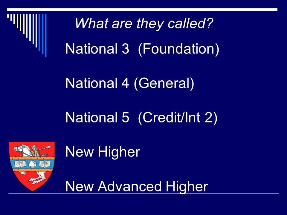 National 3 (Foundation) National 4 (General) National 5 (Credit/Int 2) New Higher New Advanced Higher What are they called?