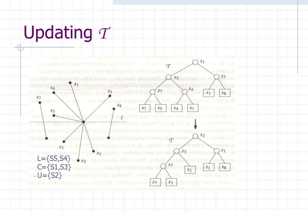 L={S5,S4} C={S1,S3} U={S2} Updating T