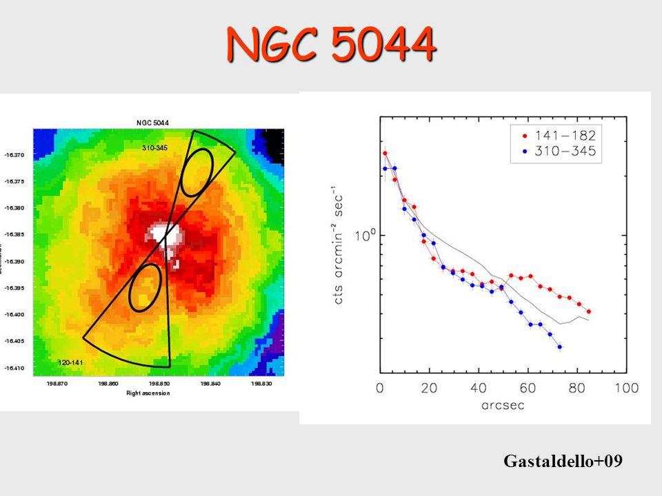 NGC 5044 Gastaldello+09