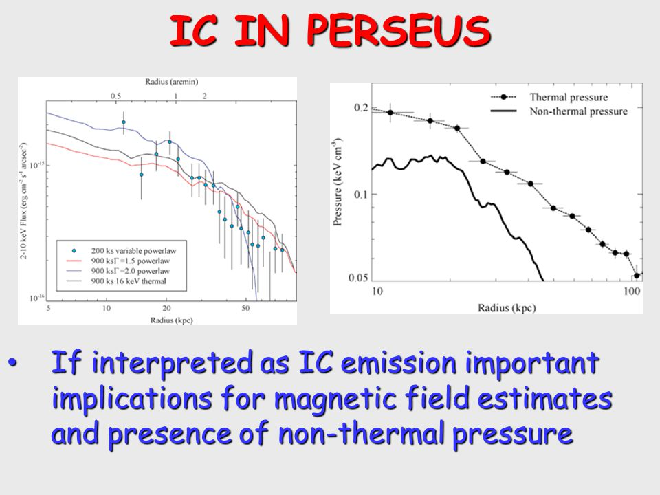 IC IN PERSEUS If interpreted as IC emission important implications for magnetic field estimates and presence of non-thermal pressure If interpreted as