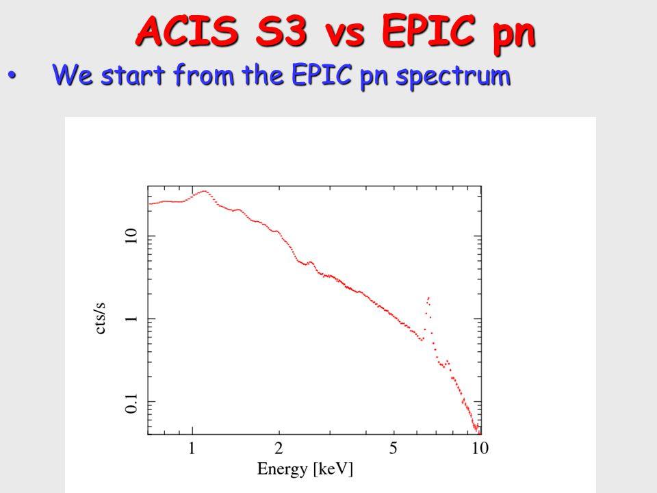 ACIS S3 vs EPIC pn ACIS S3 vs EPIC pn We start from the EPIC pn spectrum We start from the EPIC pn spectrum
