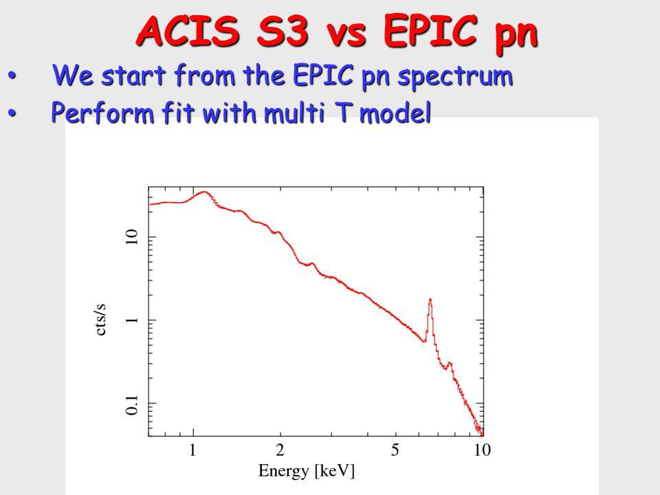 ACIS S3 vs EPIC pn ACIS S3 vs EPIC pn We start from the EPIC pn spectrum We start from the EPIC pn spectrum Perform fit with multi T model Perform fit with multi T model