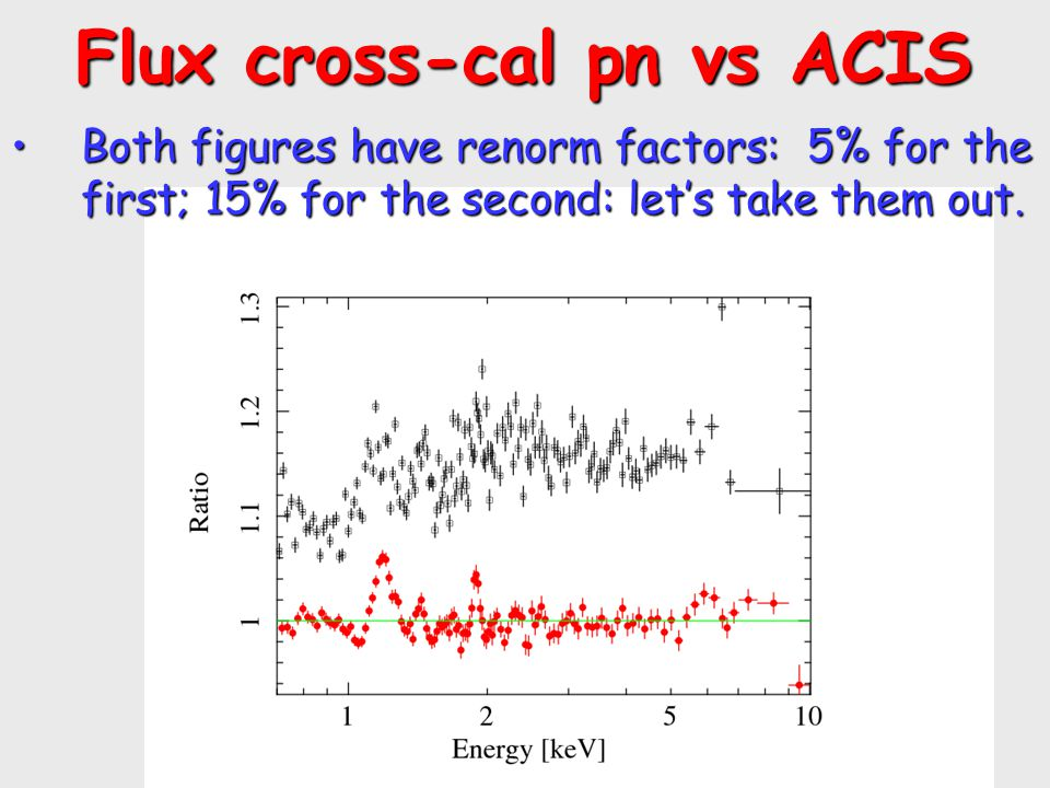 Flux cross-cal pn vs ACIS Flux cross-cal pn vs ACIS Both figures have renorm factors: 5% for the first; 15% for the second: let's take them out.Both f