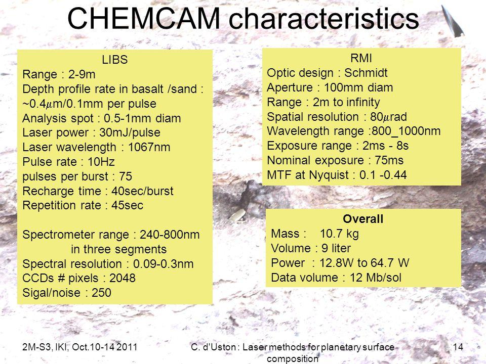 CHEMCAM characteristics 2M-S3, IKI, Oct.10-14 2011C.
