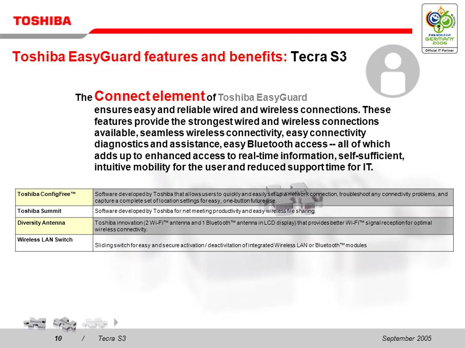September 20059/Tecra S3 Toshiba EasyGuard features and benefits: Tecra S3 The Protect & Fix element of Toshiba EasyGuard incorporates protective design features and diagnostics utilities for maximum uptime, to give you reduced maintenance time and costs, greater data protection, reduced theft potential, quick and easy diagnostic and repair tools, maximised productivity, and minimised downtime.