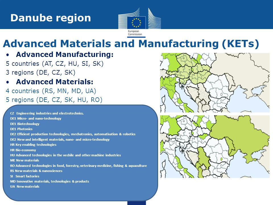 Advanced Materials and Manufacturing (KETs) Advanced Manufacturing: 5 countries (AT, CZ, HU, SI, SK) 3 regions (DE, CZ, SK) Advanced Materials: 4 countries (RS, MN, MD, UA) 5 regions (DE, CZ, SK, HU, RO) CZ Engineering industries and electrotechnics.