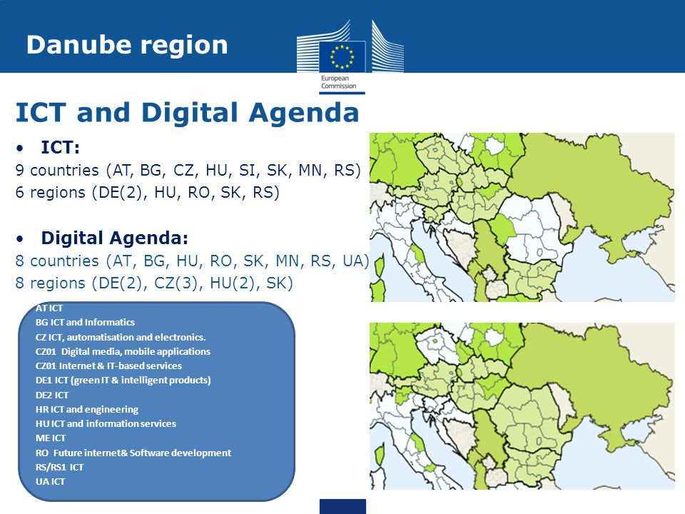 ICT and Digital Agenda Danube region ICT: 9 countries (AT, BG, CZ, HU, SI, SK, MN, RS) 6 regions (DE(2), HU, RO, SK, RS) Digital Agenda: 8 countries (