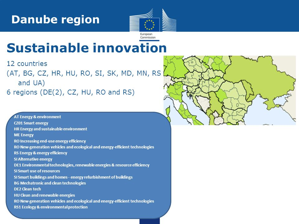 Sustainable innovation 12 countries (AT, BG, CZ, HR, HU, RO, SI, SK, MD, MN, RS and UA) 6 regions (DE(2), CZ, HU, RO and RS) AT Energy & environment C