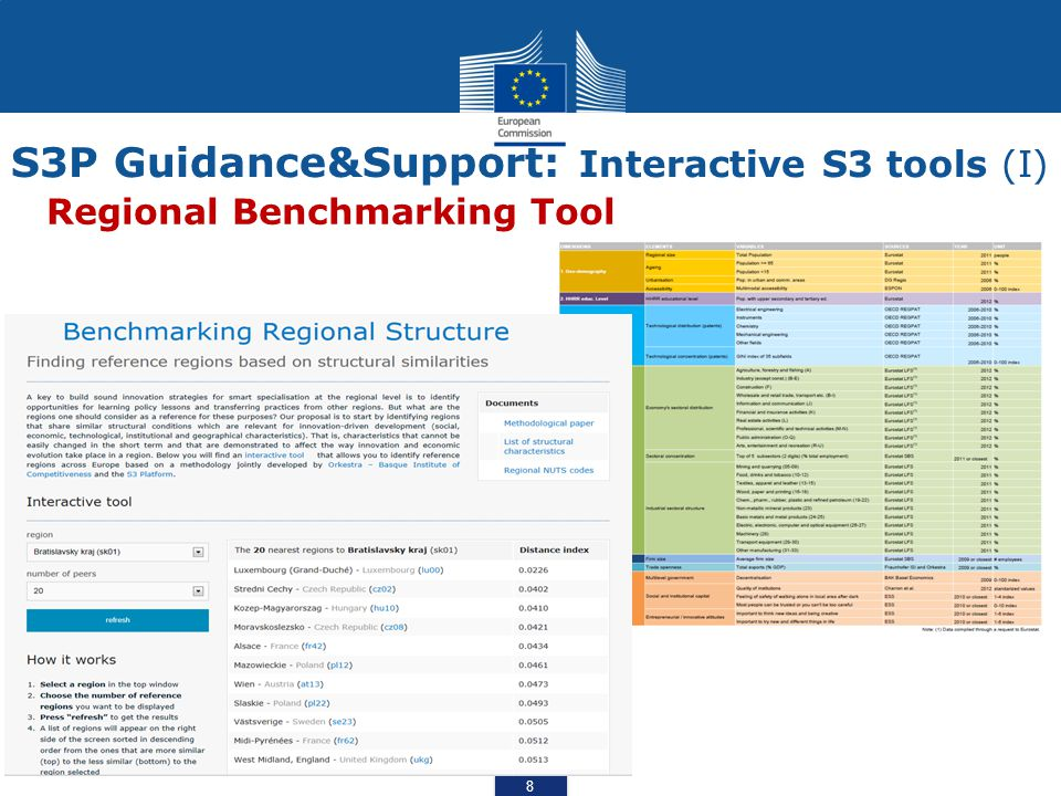 Regional Benchmarking Tool S3P Guidance&Support: Interactive S3 tools (I) 8