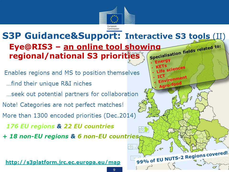 Eye@RIS3 – an online tool showing regional/national S3 priorities Enables regions and MS to position themselves …find their unique R&I niches …seek ou