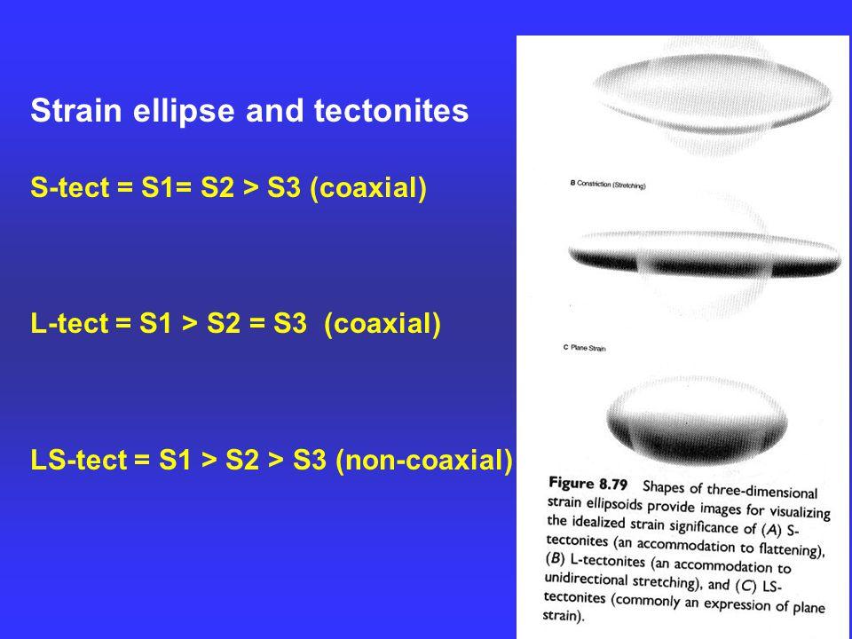 Strain ellipse and tectonites S-tect = S1= S2 > S3 (coaxial) L-tect = S1 > S2 = S3 (coaxial) LS-tect = S1 > S2 > S3 (non-coaxial)