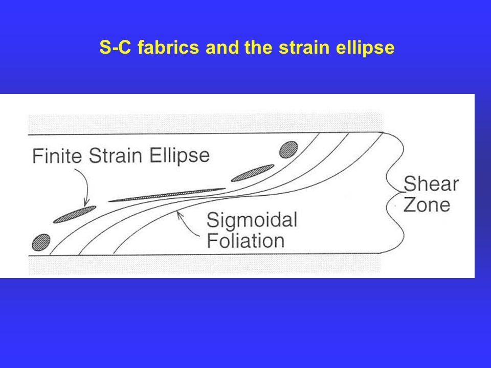 S-C fabrics and the strain ellipse
