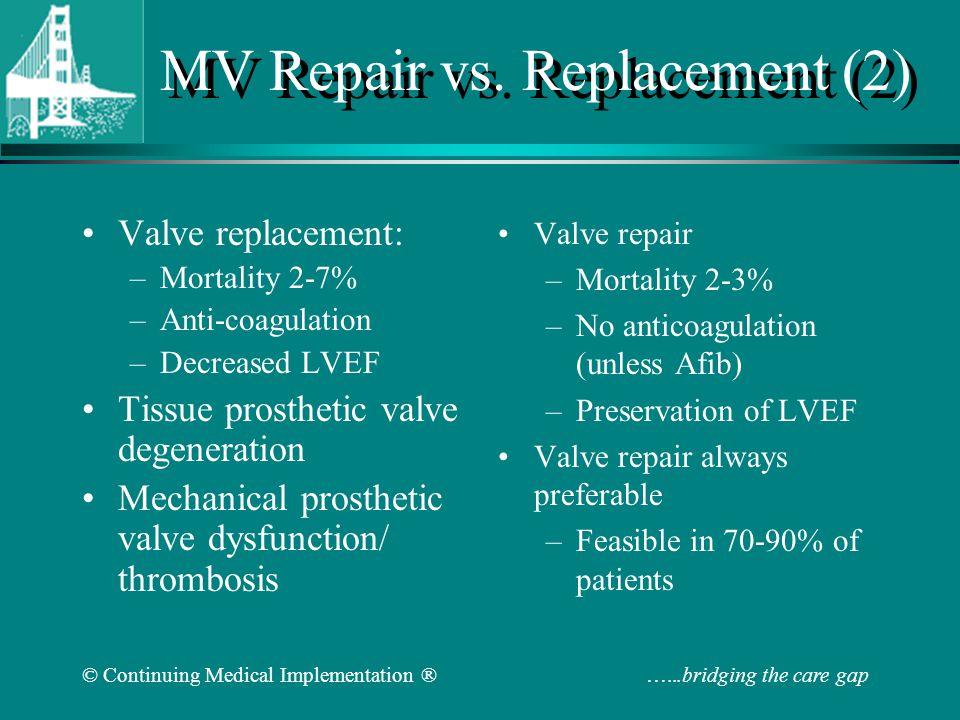 © Continuing Medical Implementation ® …...bridging the care gap MV Repair vs.