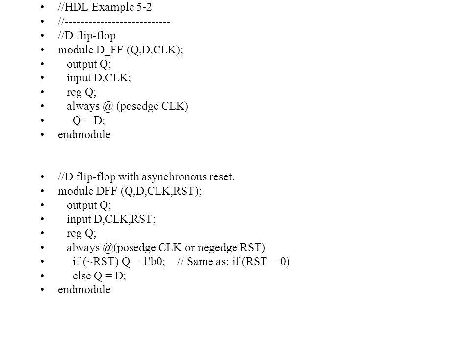 //HDL Example 5-2 //--------------------------- //D flip-flop module D_FF (Q,D,CLK); output Q; input D,CLK; reg Q; always @ (posedge CLK) Q = D; endmodule //D flip-flop with asynchronous reset.