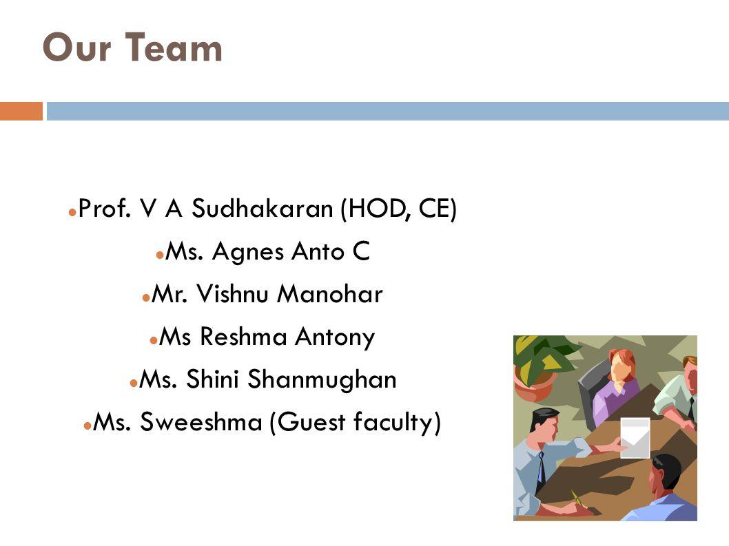 Our Team Prof. V A Sudhakaran (HOD, CE) Ms. Agnes Anto C Mr.