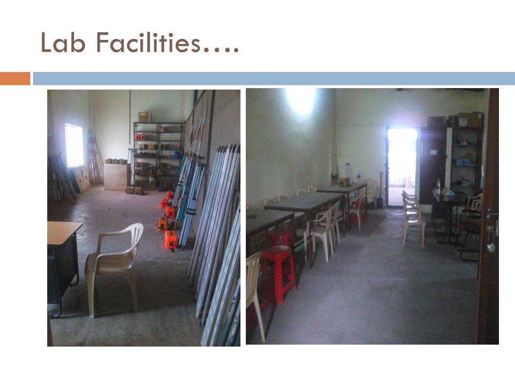 Lab Facilities….