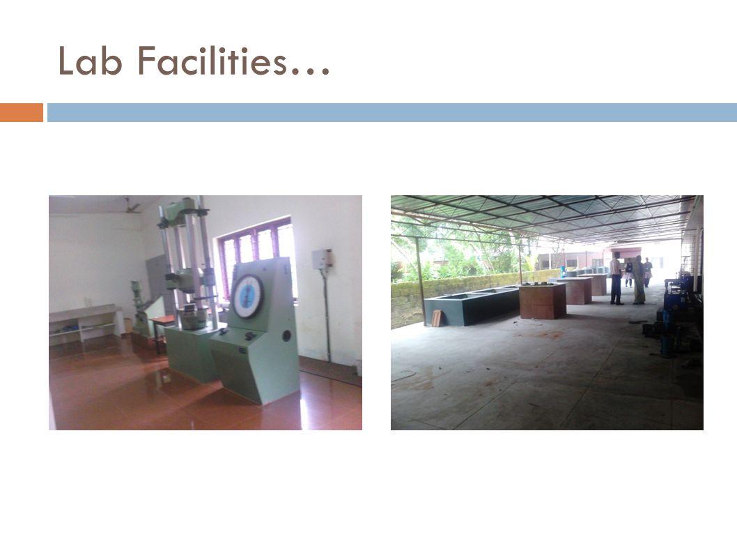 Lab Facilities…