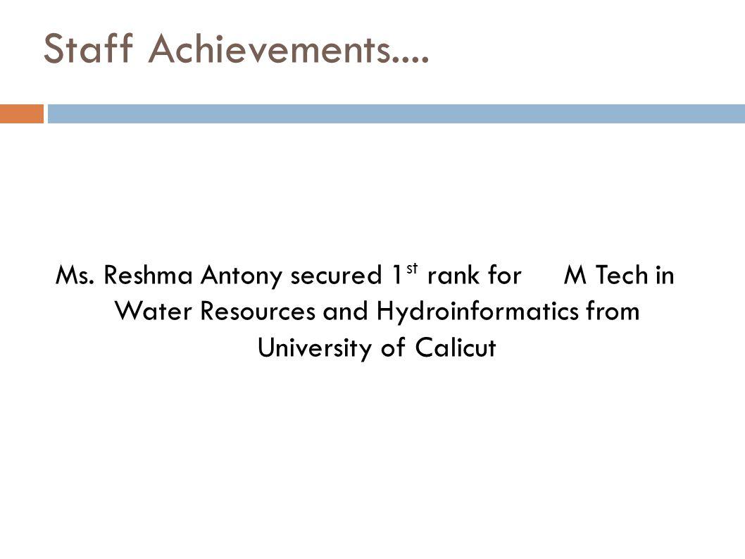 Staff Achievements.... Ms.