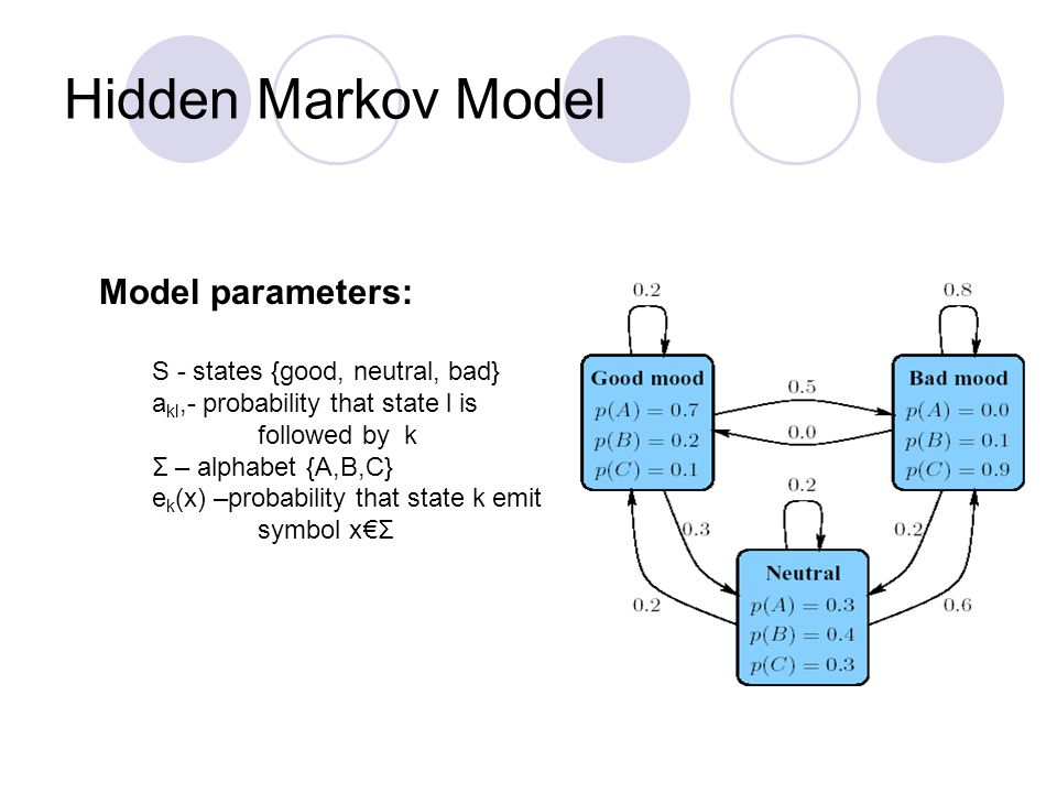 Hidden Markov Model Model parameters: S - states {good, neutral, bad} a kl,- probability that state l is followed by k Σ – alphabet {A,B,C} e k (x) –p