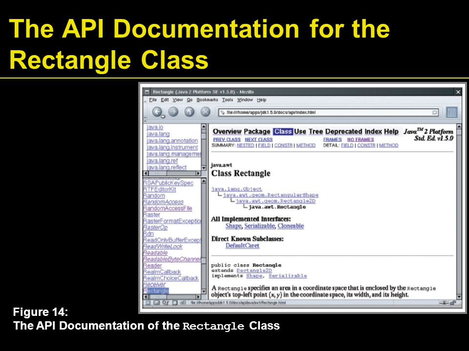 The API Documentation for the Rectangle Class Figure 14: The API Documentation of the Rectangle Class