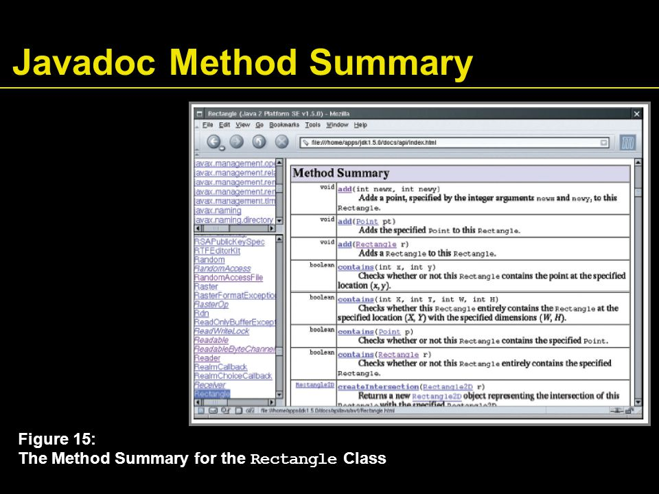 Javadoc Method Summary Figure 15: The Method Summary for the Rectangle Class