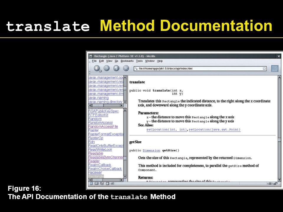 translate Method Documentation Figure 16: The API Documentation of the translate Method