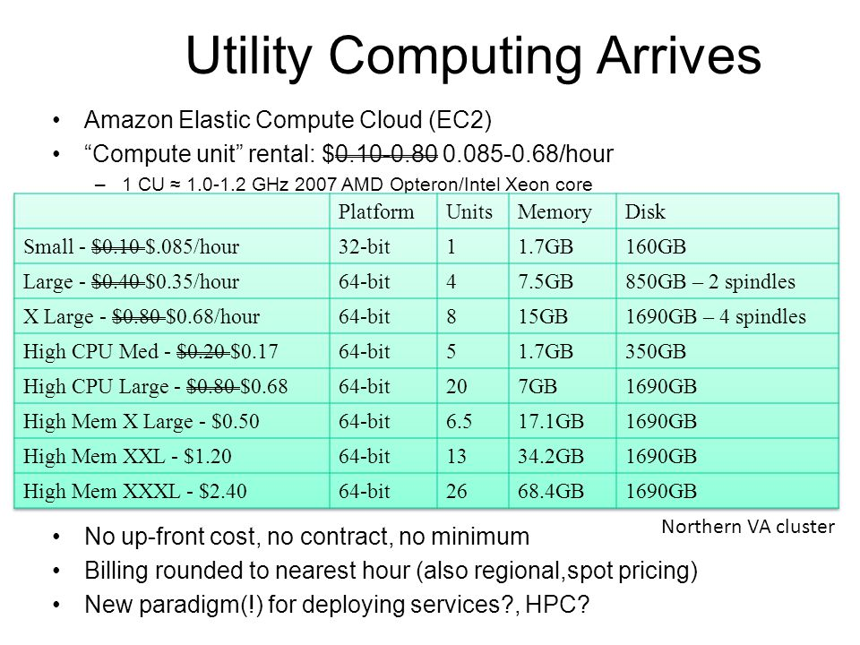 Utility Computing Arrives Amazon Elastic Compute Cloud (EC2) Compute unit rental: $0.10-0.80 0.085-0.68/hour –1 CU ≈ 1.0-1.2 GHz 2007 AMD Opteron/Intel Xeon core No up-front cost, no contract, no minimum Billing rounded to nearest hour (also regional,spot pricing) New paradigm(!) for deploying services?, HPC.