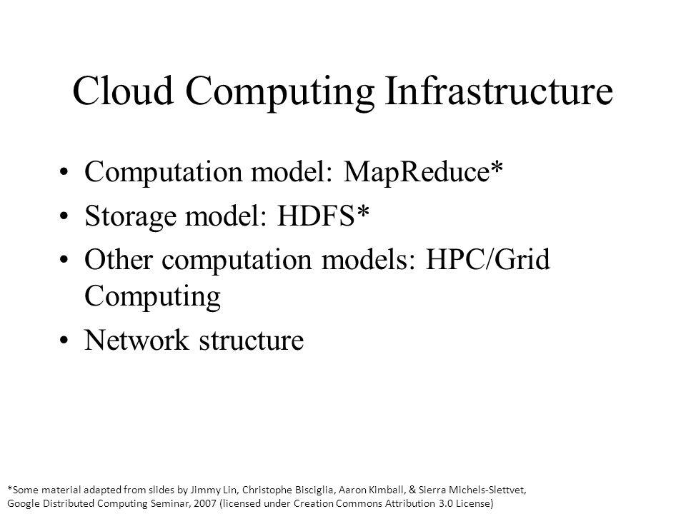 Cloud Computing Infrastructure Computation model: MapReduce* Storage model: HDFS* Other computation models: HPC/Grid Computing Network structure *Some