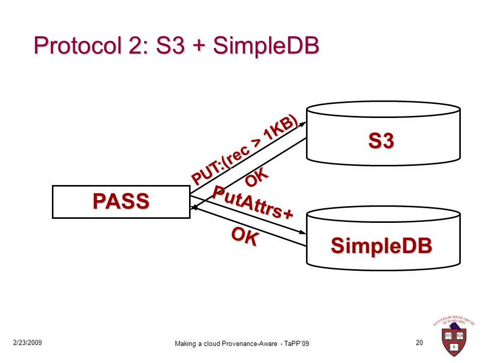 2/23/2009 Making a cloud Provenance-Aware - TaPP 09 20 Protocol 2: S3 + SimpleDB PASS S3 PUT:(rec > 1KB) OK SimpleDB PutAttrs+ OK