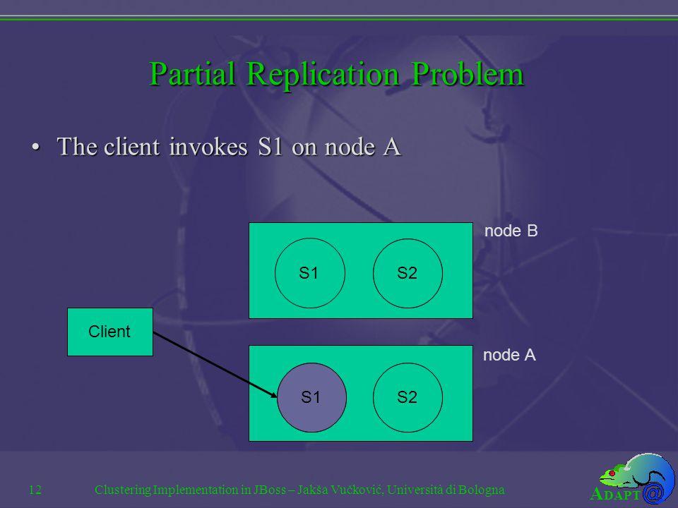 A DAPT Clustering Implementation in JBoss – Jakša Vučković, Università di Bologna12 Partial Replication Problem The client invokes S1 on node AThe client invokes S1 on node A Client S1 S2 node A node B S1S2 S1