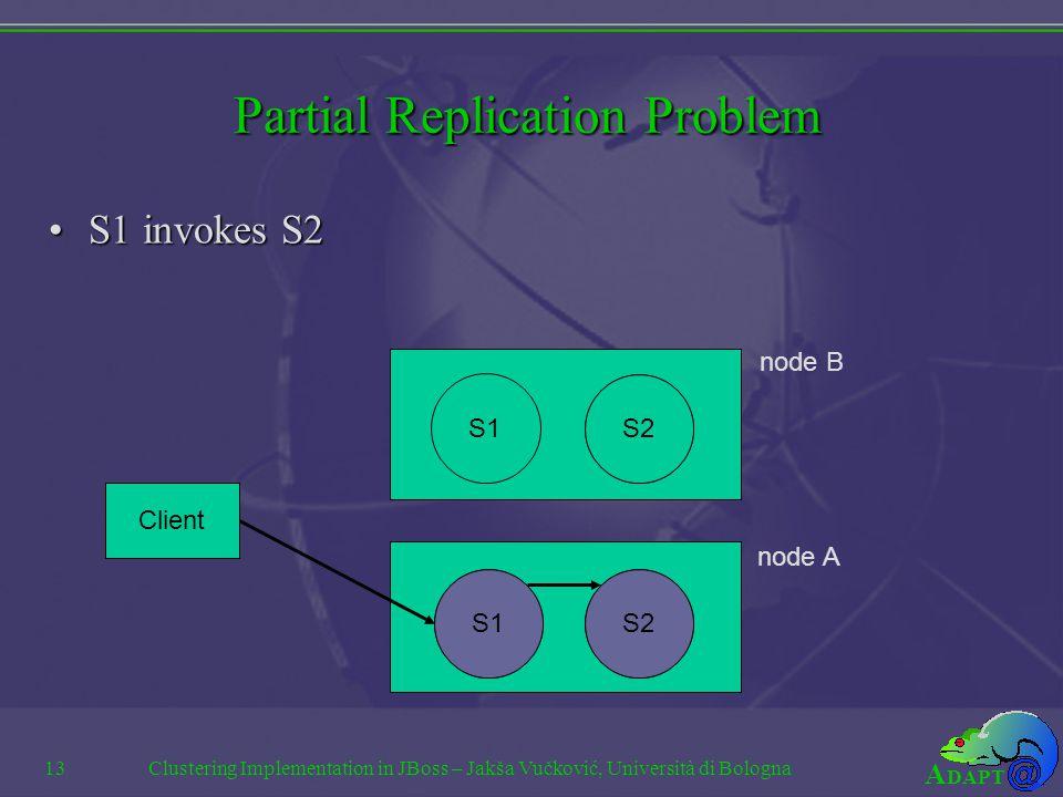 A DAPT Clustering Implementation in JBoss – Jakša Vučković, Università di Bologna13 Partial Replication Problem S1 invokes S2S1 invokes S2 Client S1 S2 node A node B S1S2 S1