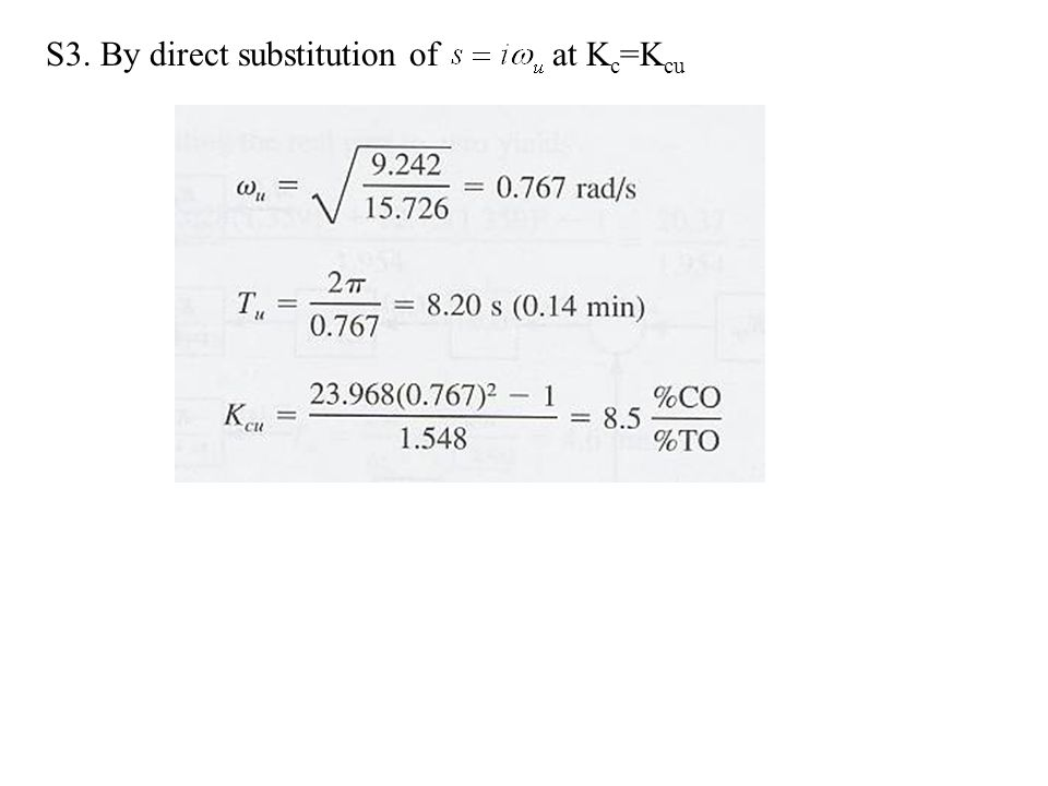 S3. By direct substitution of at K c =K cu