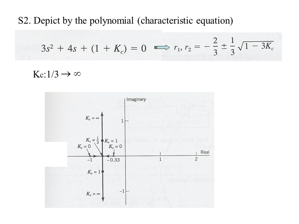 S2. Depict by the polynomial (characteristic equation) K c :1/3
