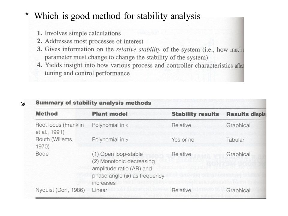 ◎ * Which is good method for stability analysis